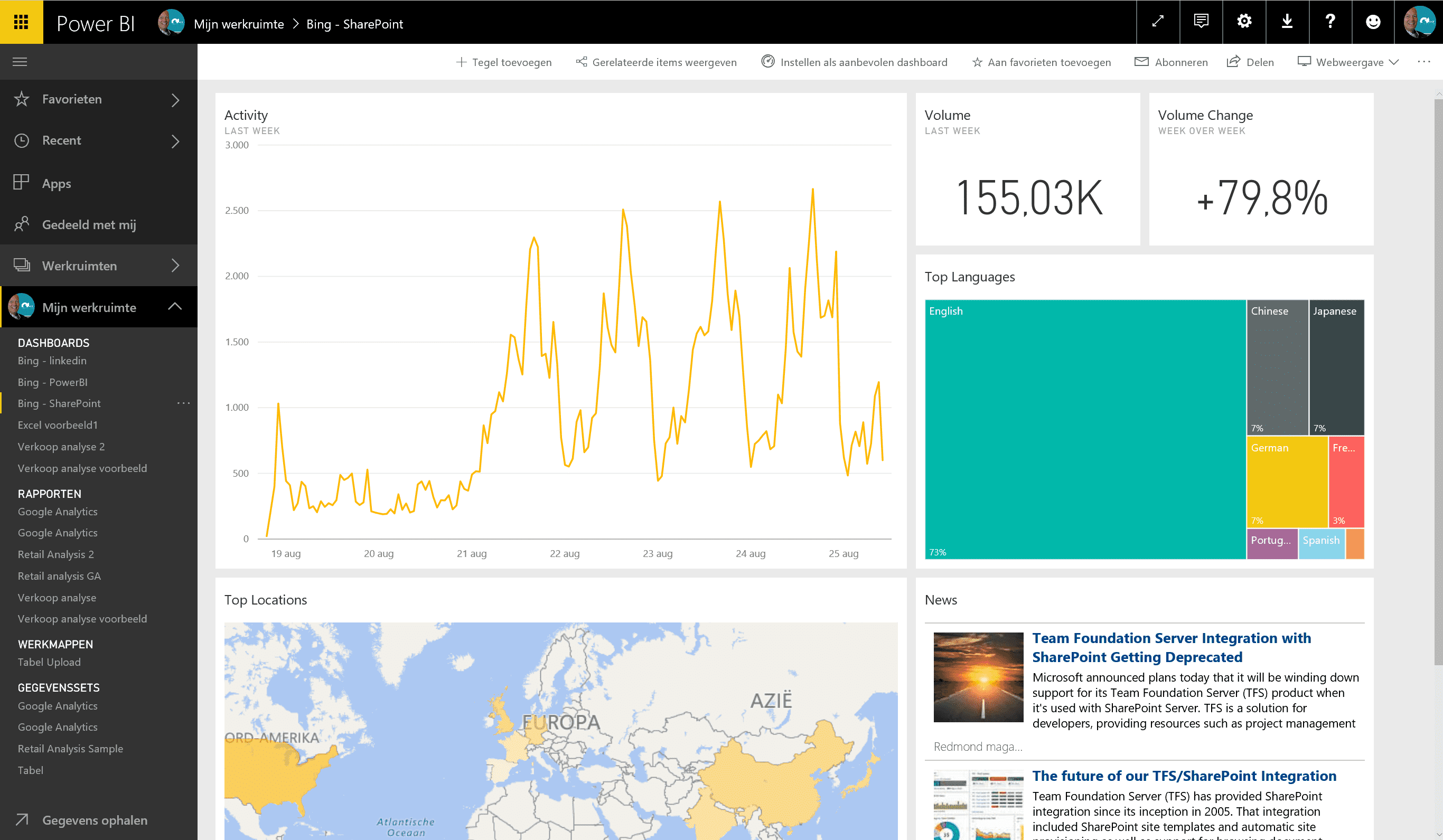 1 Overzicht Bing