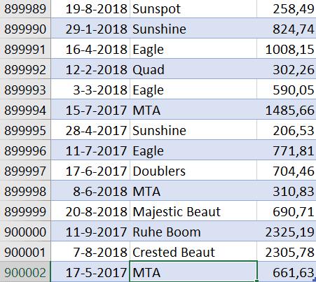 ttp 1 tabel1