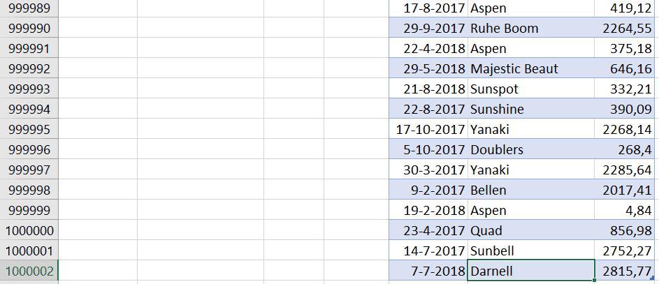 ttp 2 tabel2