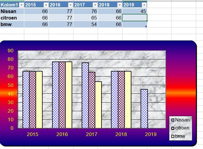 Excel tabel 10 dyn bereik2