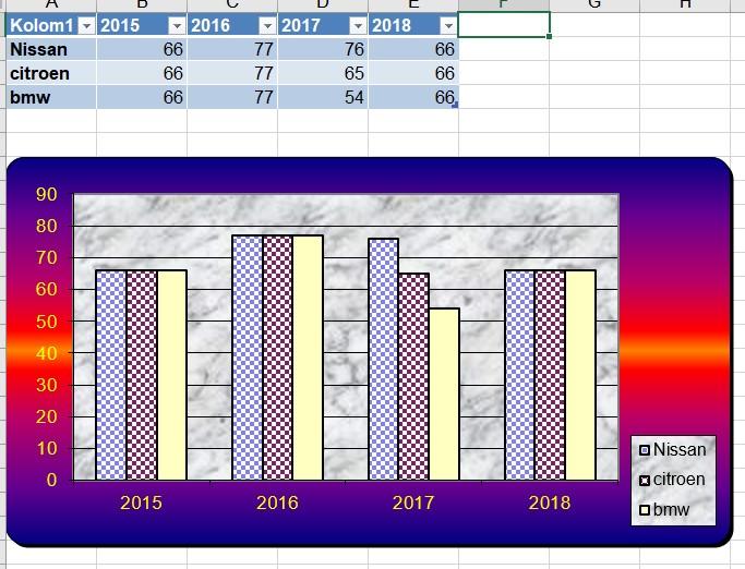 Excel tabel 9 dyn bereik1