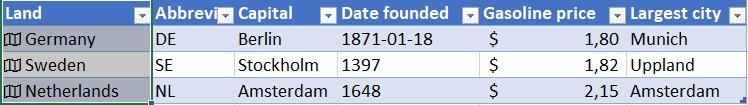 Gegevenstypen Excel 8
