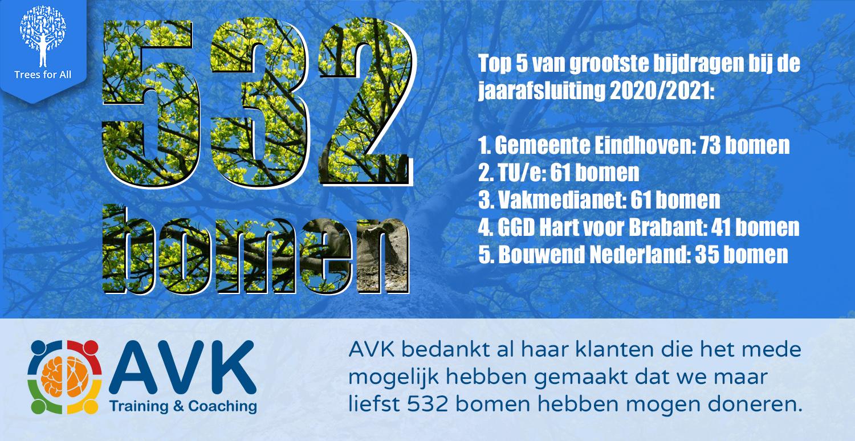 AVK bedankt haar klanten voor het doneren van bomen aan Trees for All