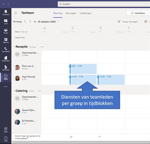 Microsoft Shifts Voorbeeld planning